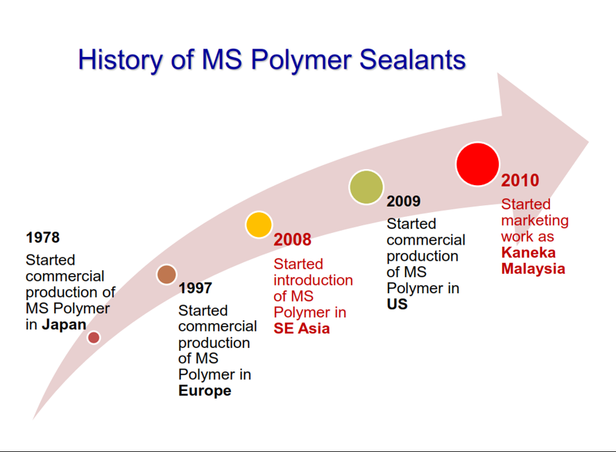 MS sealant trend