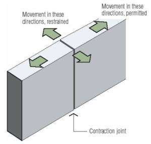 Vertical Contraction Joint