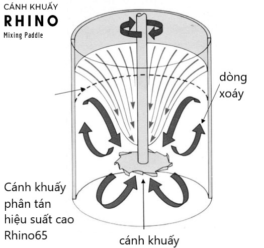Đĩa khuấy phân tán hiệu suất cao Rhino65