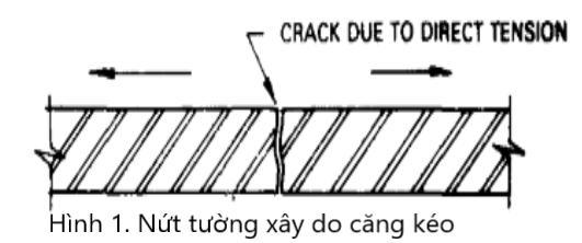 Hình 1. Nứt tường do căng kéo